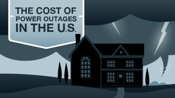 Power Outages in US